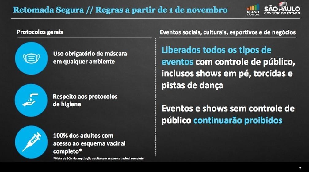 A volta dos shows dia 1/11 em São Paulo - A Falta dos Shows